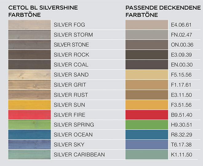 cetol bl silvershine farbtoene