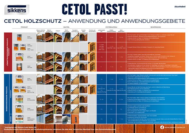 cetol-passt_plakat_lasurenuebersicht_d